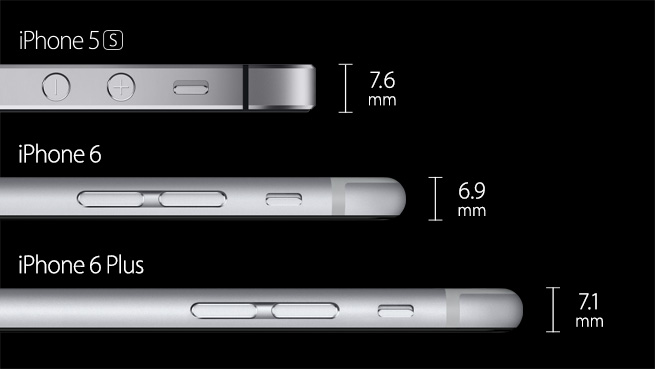 iPhone 6 and 6 Plus are the thinnest iPhones ever