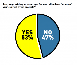 #eventprofs do not use event apps